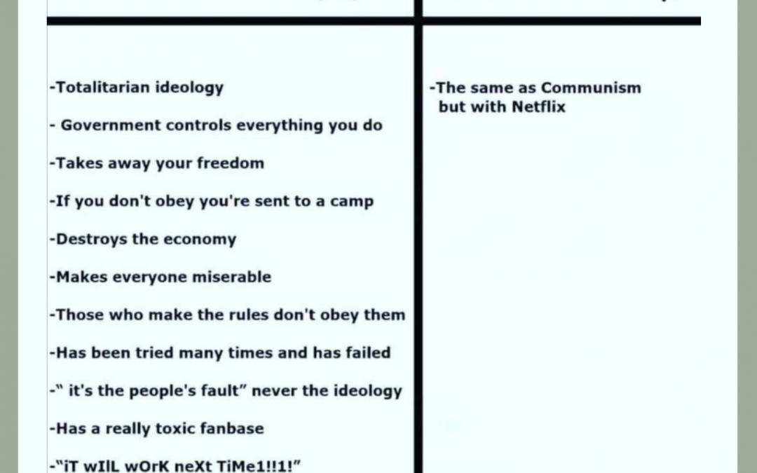 Communism vs Lockdown